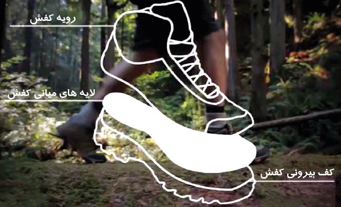 قسمت های مختلف کفش کوهنوردی