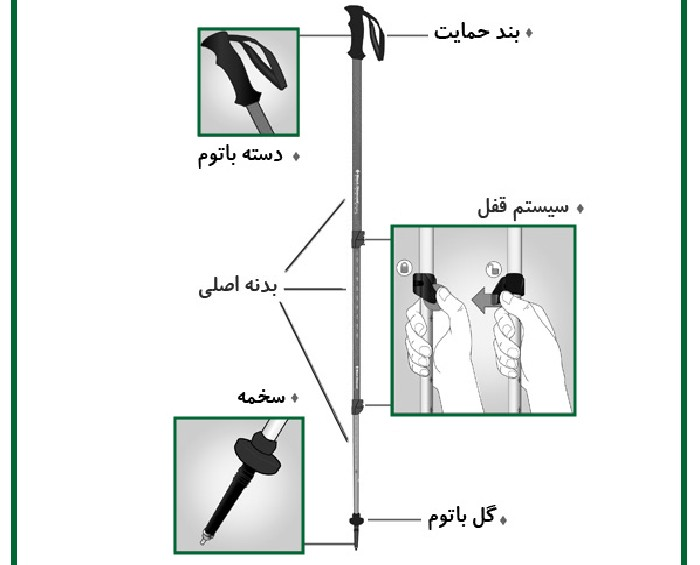 اجزای عصای کوهنوردی