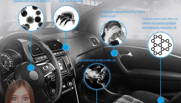 تصفیه هوای خودرو