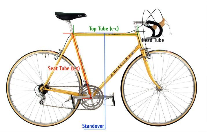 سایز دوچرخه کجاش نوشته شده